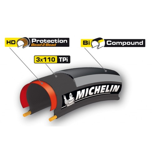 MICHELIN PRO4 Endurance road bike tyre